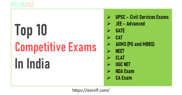 Top 10 Competitive Exams In India